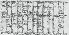 Calendário dos Romanos