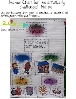 Anchor Charts for the Artistically Challenged