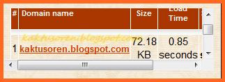 http://kaktusoren.blogspot.com/2014/04/timbang-berat-blog.html