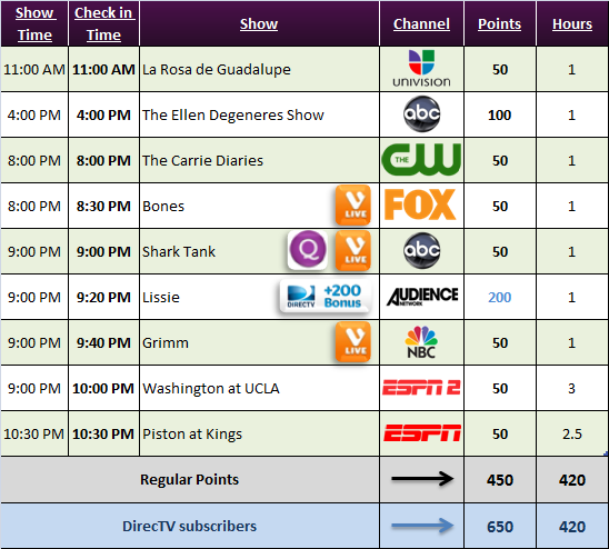 Viggle Schedule for Nov 15, 2013