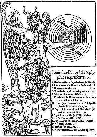 Pan demonstruje heliocentryczna harmonie sfer
