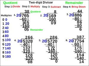 Skill #3:  Long Division
