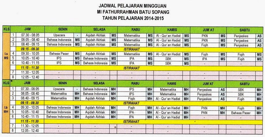 Format Jadwal Pelajaran Mi Fathurrahman Tp 2014 2015