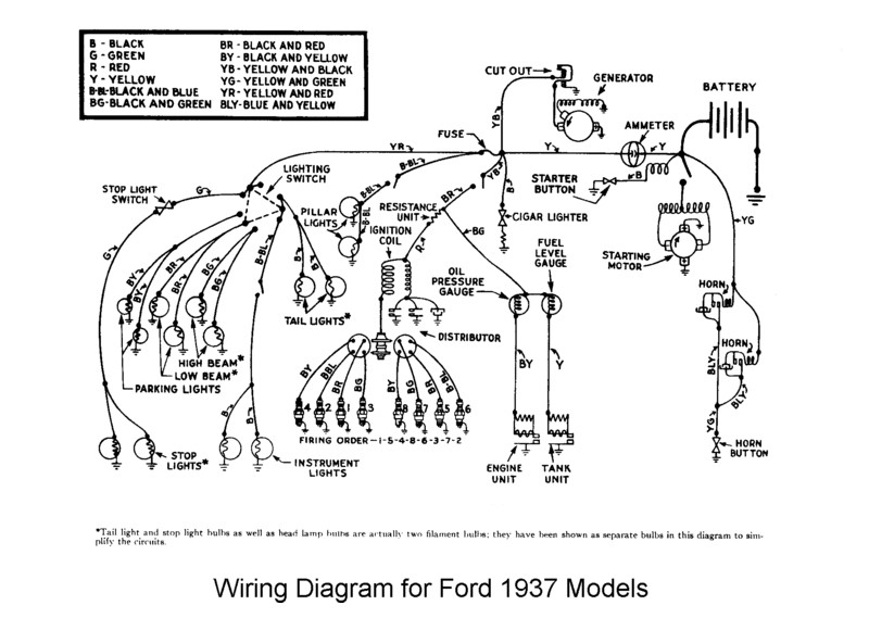 ford all models 1937 wiring diagram