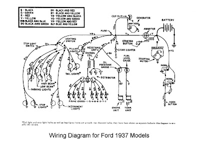 Ford All Models 1937 Wiring Diagram | All about Wiring ...