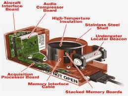 Aircraft Black Box system.