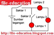 Kumpulan Rumus Dan Contoh Soal Kelas X Semester 2 Project Fisika Bab 4 Listrik Dinamis