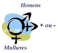 Simbolos da sexologia contemporanea