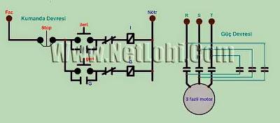 Asenkron motor dönüş yönünün değiştirilmesi