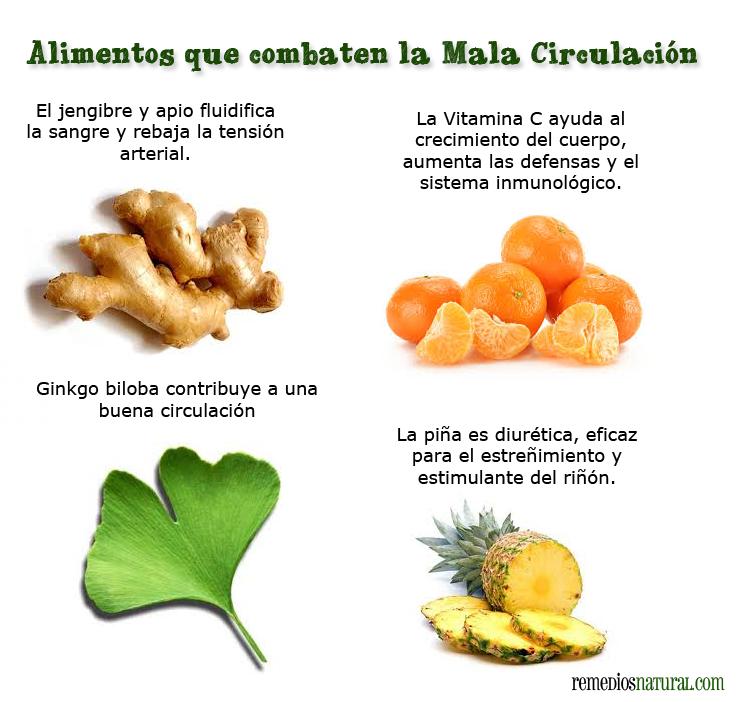 Remedios naturales mala circulaci n - Alimentos para la circulacion ...