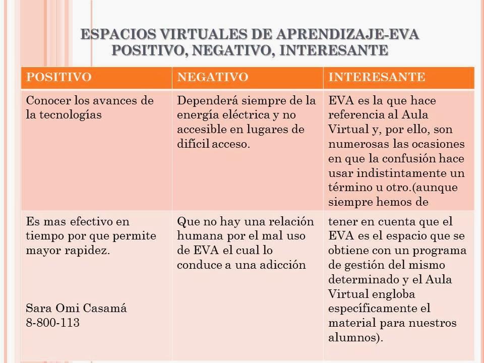Actividades De Nuevas Tecnologias Y Comunicacion  Espacios Virtuales De Aprendizaje