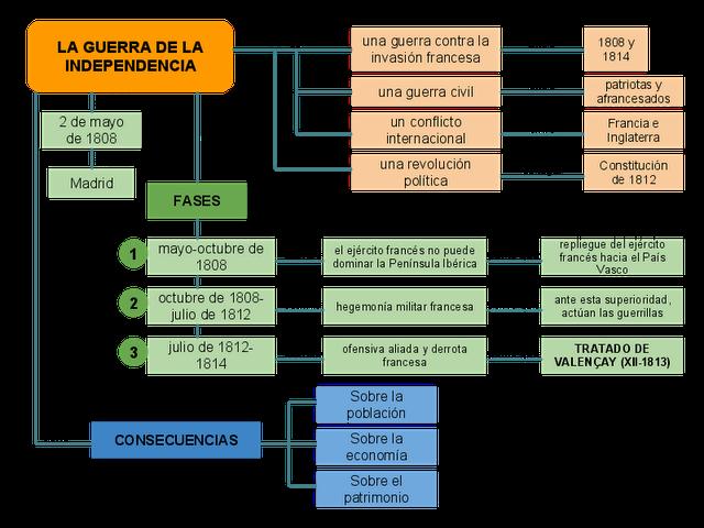 historia argentina siglo xix xx: