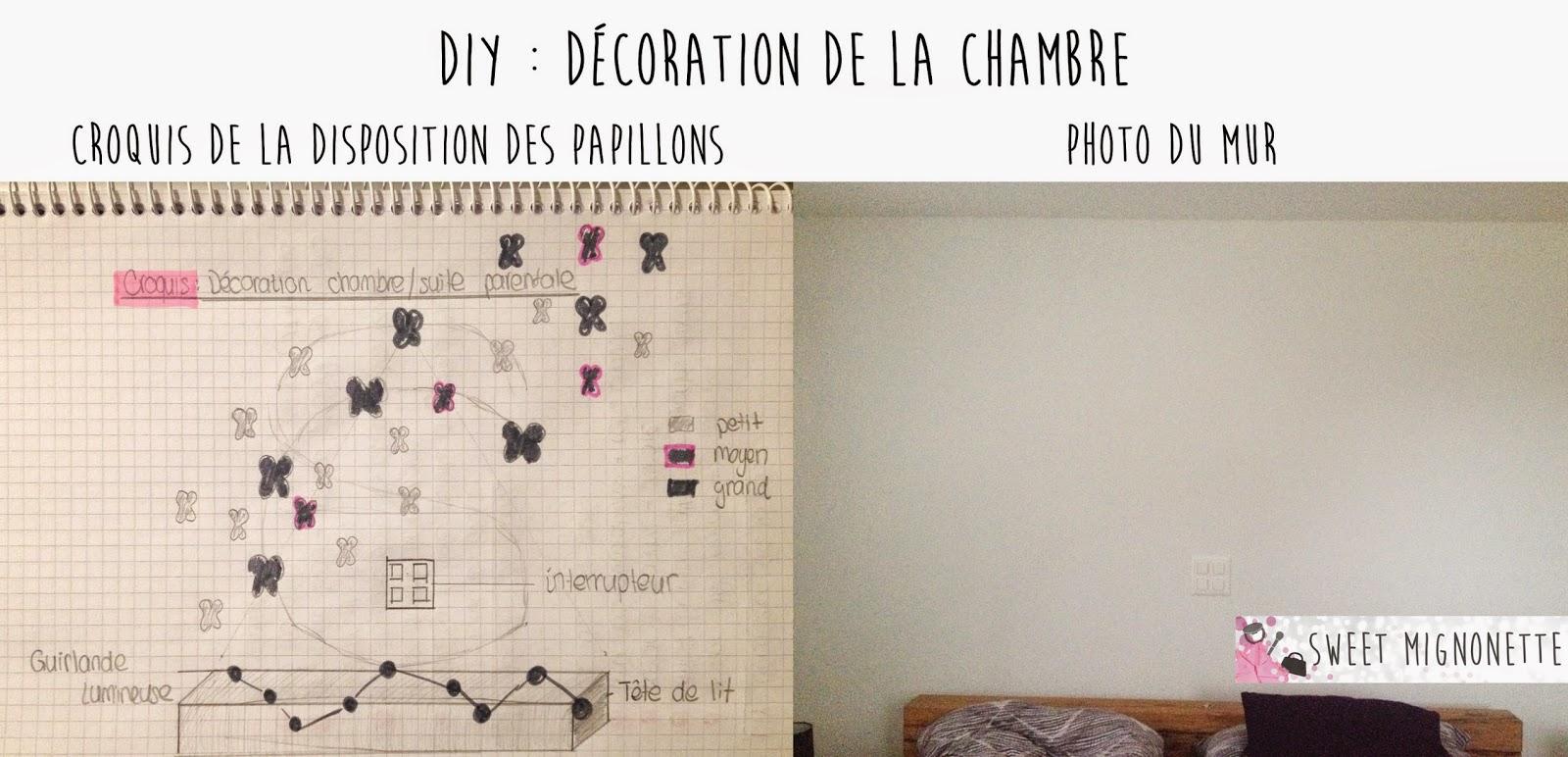 Fabuleux Post n°23 DIY - Décoration : Comment décorer sa chambre pour  OJ78