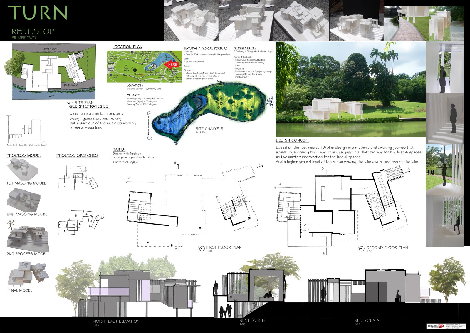 Utar archi batch i how to present your presentation board for Architectural design sample