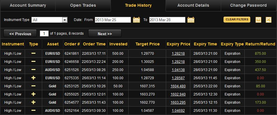 Trade journal option navigator