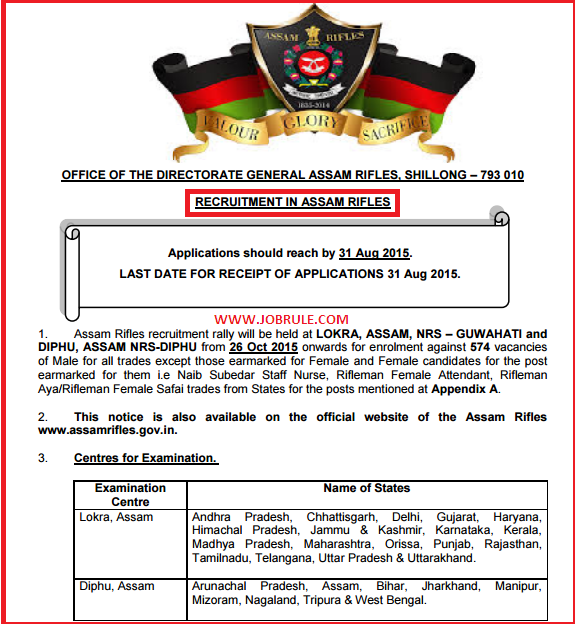 Assam Rifles Shillong Latest Recruitment Advertisement August 2015
