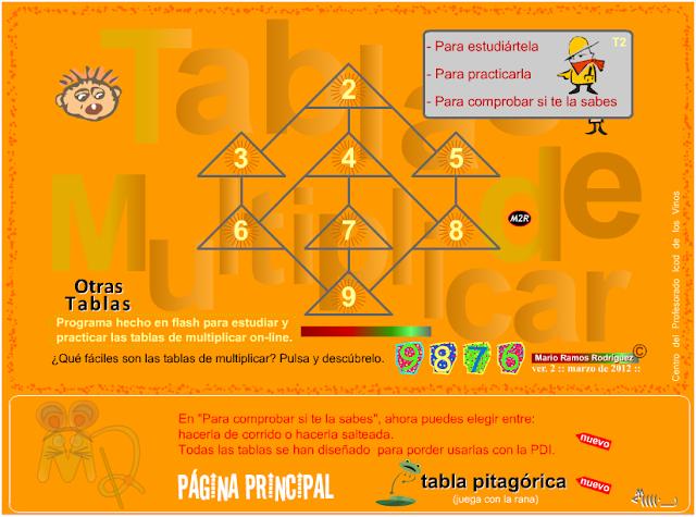 Tabla De Irpf Uruguay | newhairstylesformen2014.com