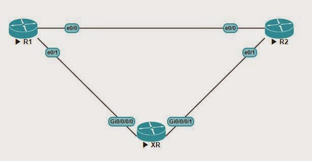 adding networks UNetLab