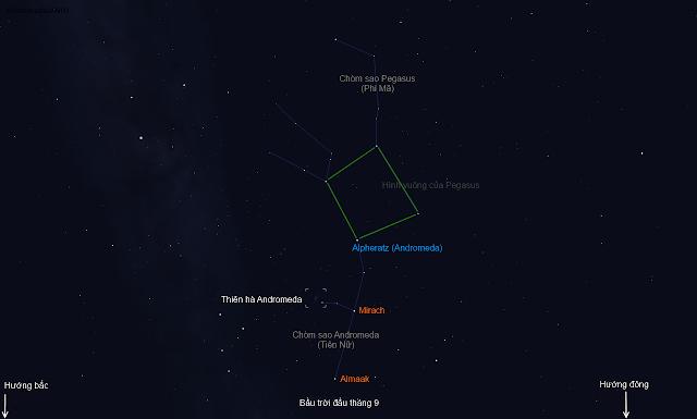Nhiều người dùng Hình vuông của chòm sao Pegasus (Phi Mã) để xác định thiên hà Andromeda.