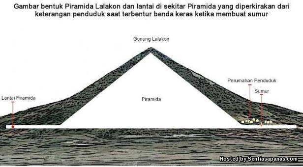 Gunung Lalakon [2]