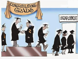 Desemprego Jovem na Europa