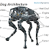 Google offers specialist robots Boston Dynamics