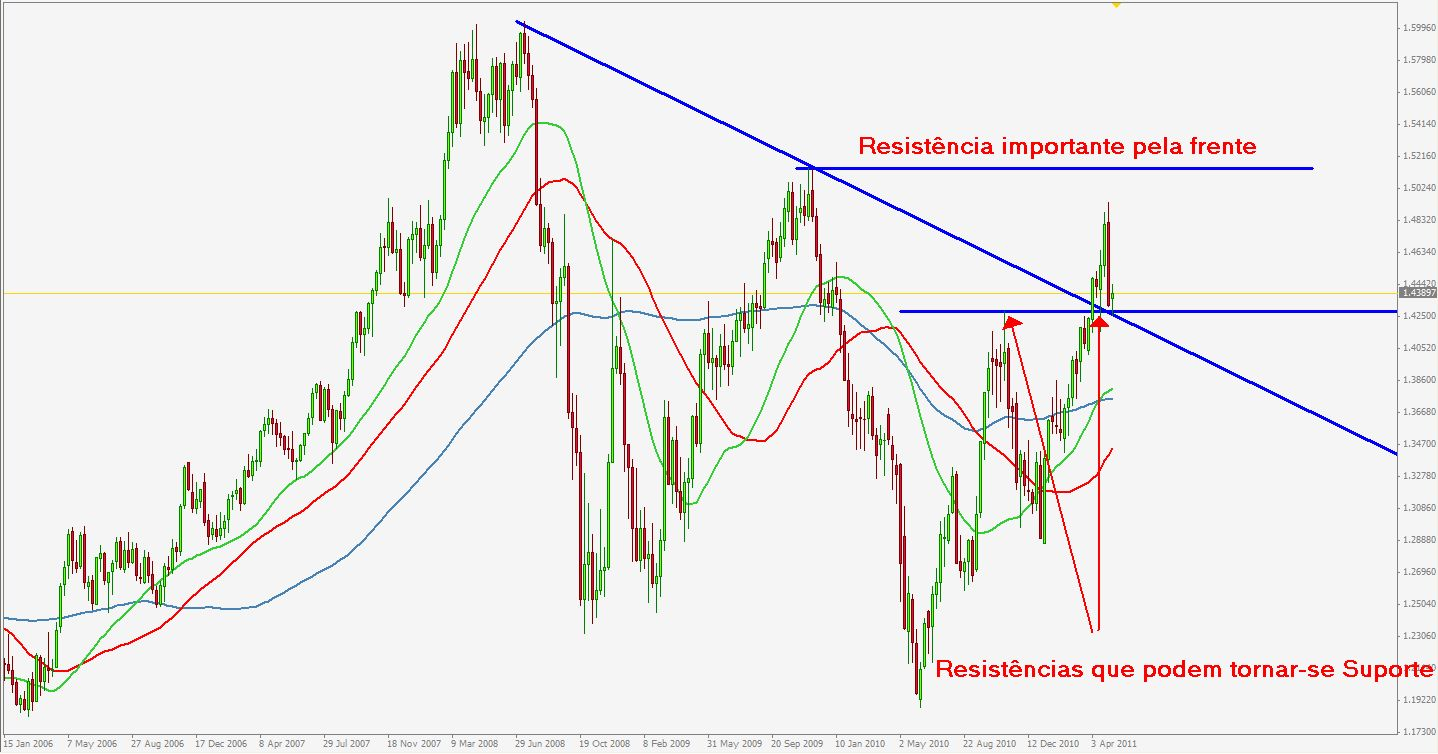 Forex e legal zoom