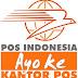 Daftar Alamat Kantor Pos Tangerang Selatan