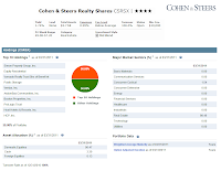 Cohen & Steers Realty Shares Fund (CSRSX)