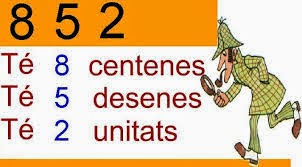 http://ares.cnice.mec.es/matematicasep/a/1/ca1_04.html