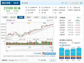 中国株コバンザメ投資 香港ハンセン指数20130124