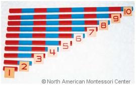 NAMC montessori preschool math guide materials curriculum explained number rods
