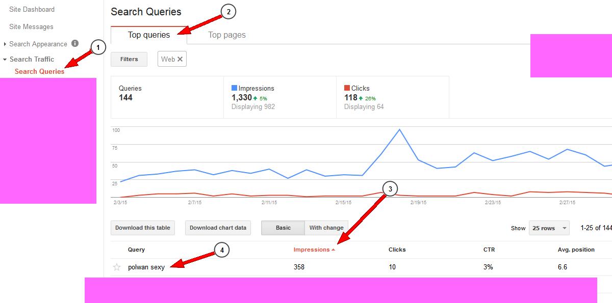 riset keyword di google webmaster