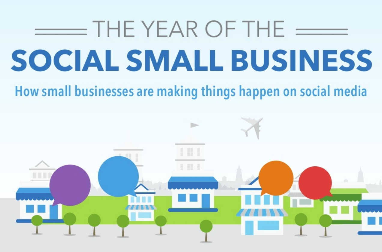 The Year of the Social Small Business [INFOGRAPHIC]