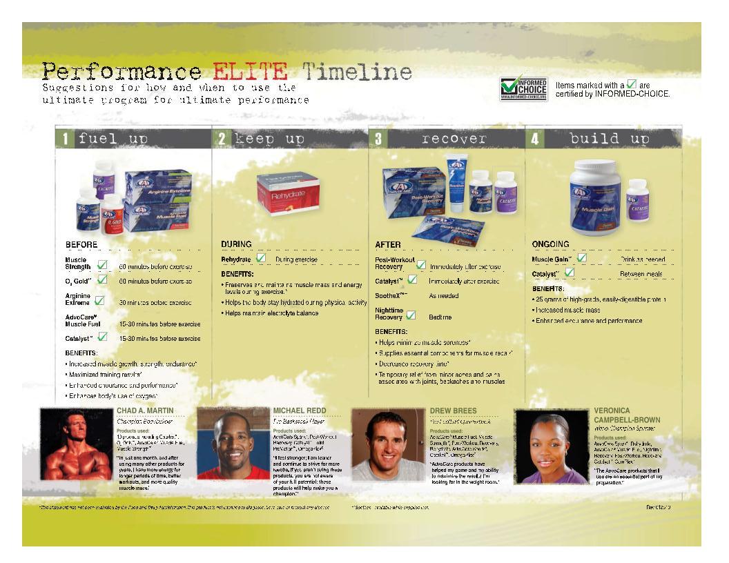 Advocare products cost - Advocare Triathlete