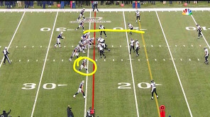 New England Patriots A-11 Offense
