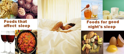 Effects of Foods in your Sleep - Eat with Caution