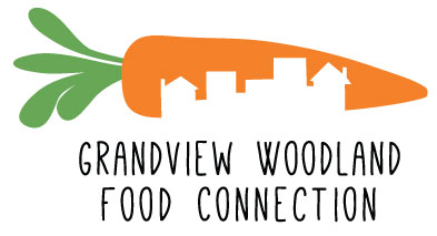 Grandview Woodland Food Connection E-Newsletter