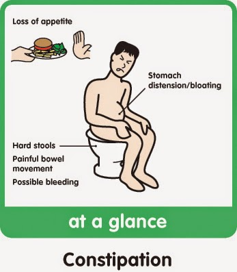 specialty treatment for constipation in chennai, velachery, tamil nadu, india best doctor for constipation