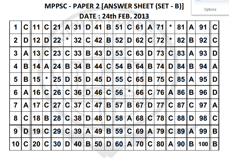 Answersheet MPPSC 2013