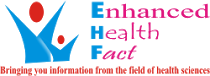 Enhanced Health Fact | Healthy living, Beauty, Diet and Fitness