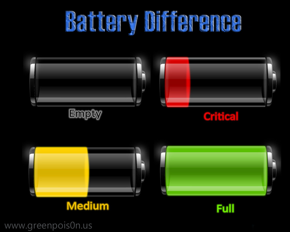 Batteries useful life quotes