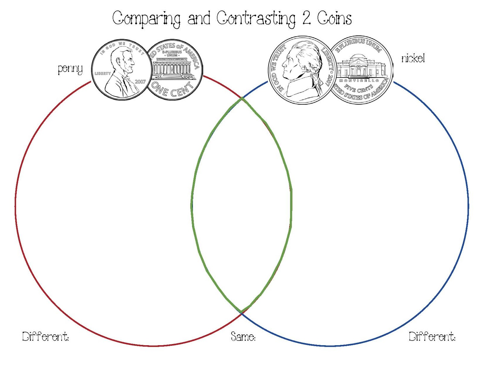 Classroom freebies coin venn diagrams making a venn diagram is a quick easy and fun way for students to compare coins pooptronica
