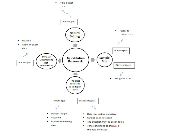 What are the characteristics of quantitative research