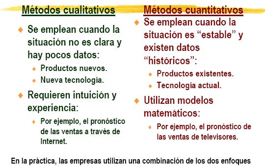 10 2 metodo cuantitativo seleccion surtido: