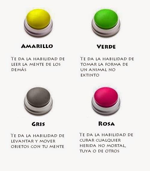 ¿Qué botón pulsarías y por qué?
