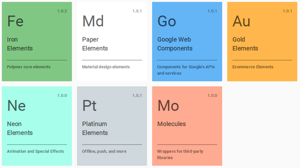 Google Polymer Customize Web Elements