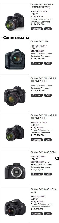 Update Harga Kamera Canon 2013