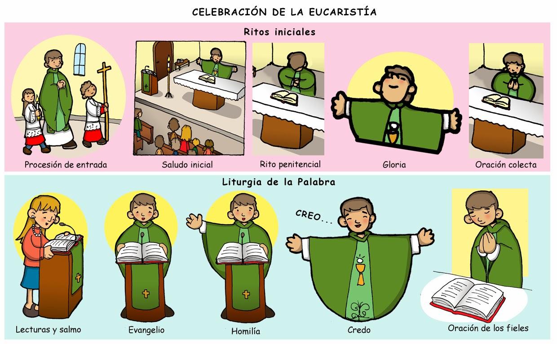 Educaci n religiosa noviembre 2013 - Dibujos en la pared infantiles ...