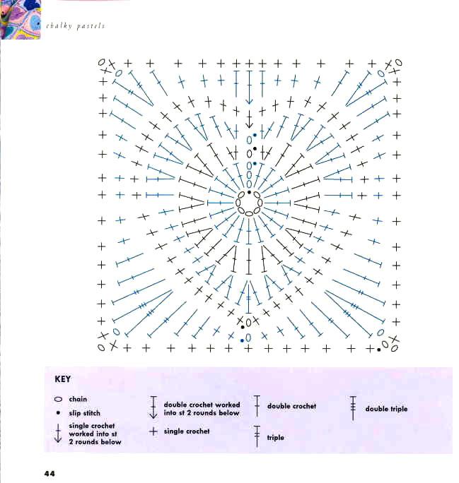 Todo gráficos: Corazones a ganchillo / crochet.